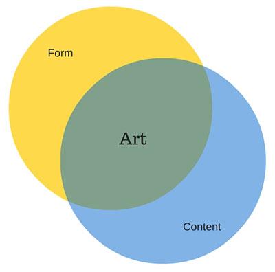 Content-Form
